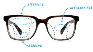 progressive lenses explanation for warby parker faq
