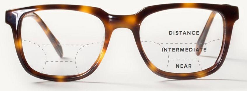 classicspecs lens