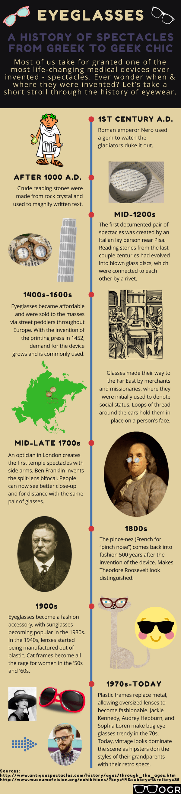 Eyeglasses: A History of Spectacles from Greek to Geek Chic
