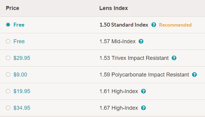 zenni lens indexes